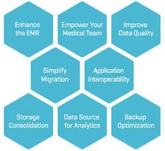 BridgeHead Software, Bradford Teaching Hospitals, image migration, VNA, PACS