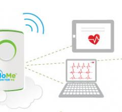 InfoBionic MoMe Remote Arrhythmia Monitoring Patient Holter ECG Monitors