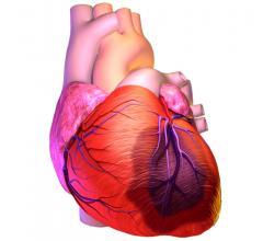 Heart attack, heart failure, Cimaglermin