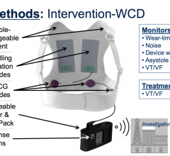 Wearable Defibrillator Cuts Overall Mortality, But Not Sudden Deaths After Heart Attack