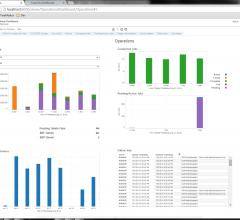 TeraMedica, Evercore, VNA, analytics platform, HIMSS 2015