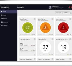 Siemens, Teamplay, Protocols, radiation dose monitoring, RSNA 2015