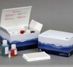 AspirinWorks Test Kit