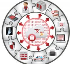 PowerServer PACS RIS Digisonics RamSoft